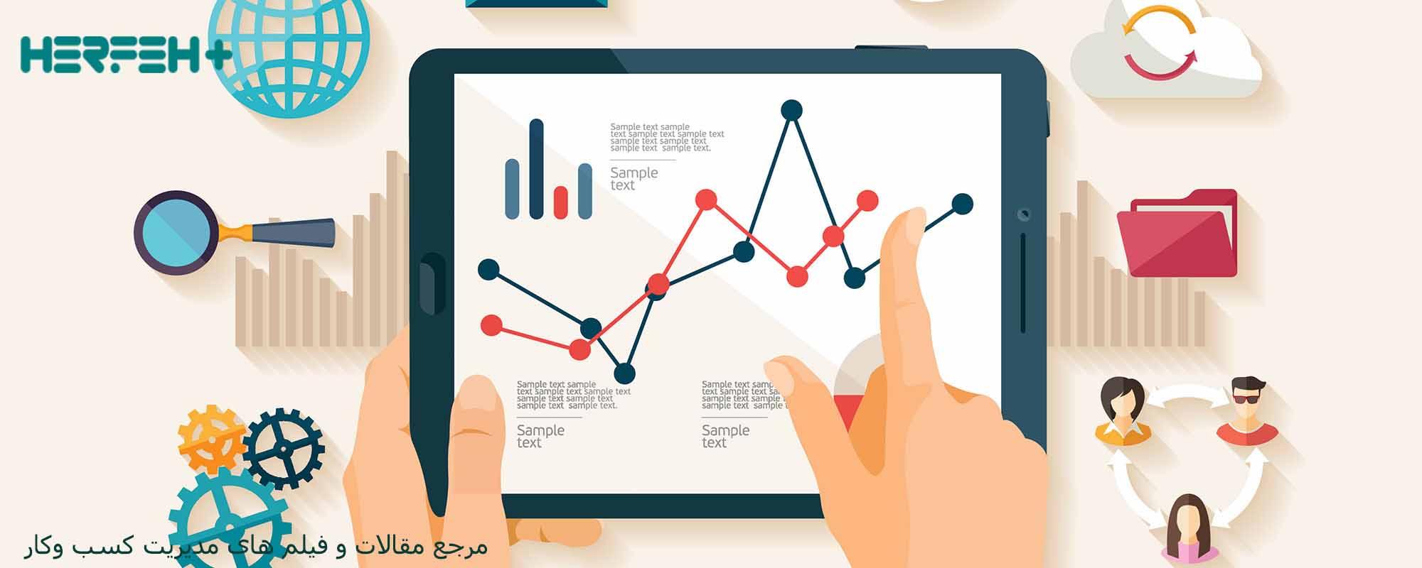 موضوع کاربرد تحلیل پوششی داده ها در انتخاب تامین کنندگان صحیح