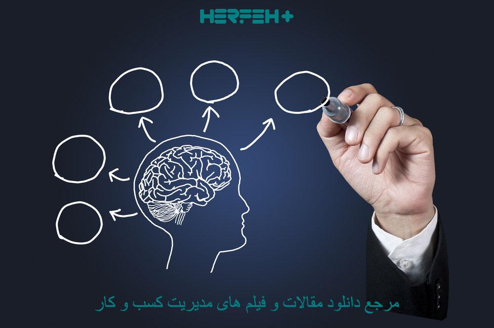 تصویر مفهومی کاربرد اصول روانشناسی در طراحی خدمات
