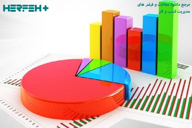 تصویر موضوع مدیریت مجموعه ها و شرکت ها در شرایط پیچیده اقتصادی