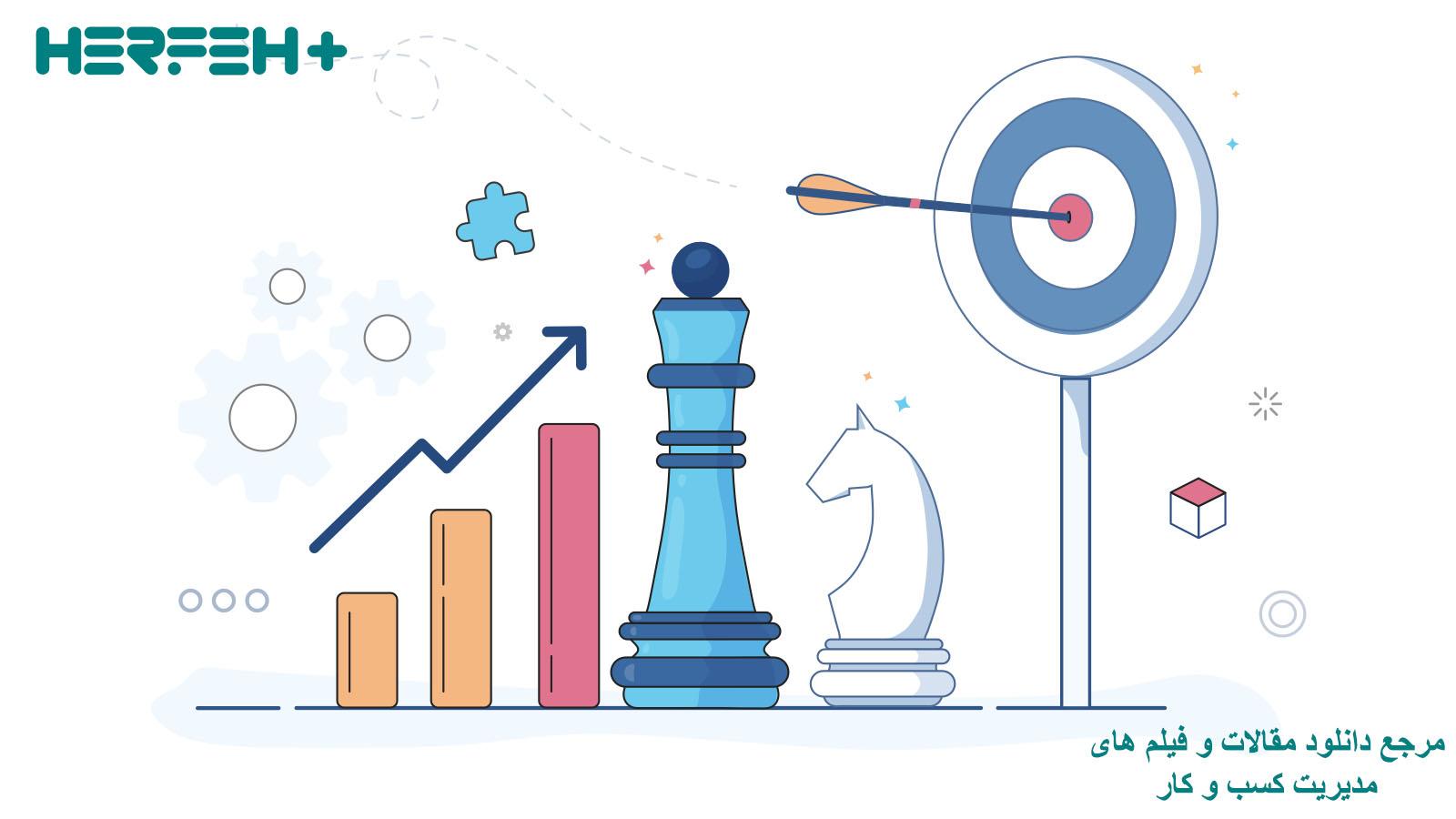 تصویر استراتژی رقابتی