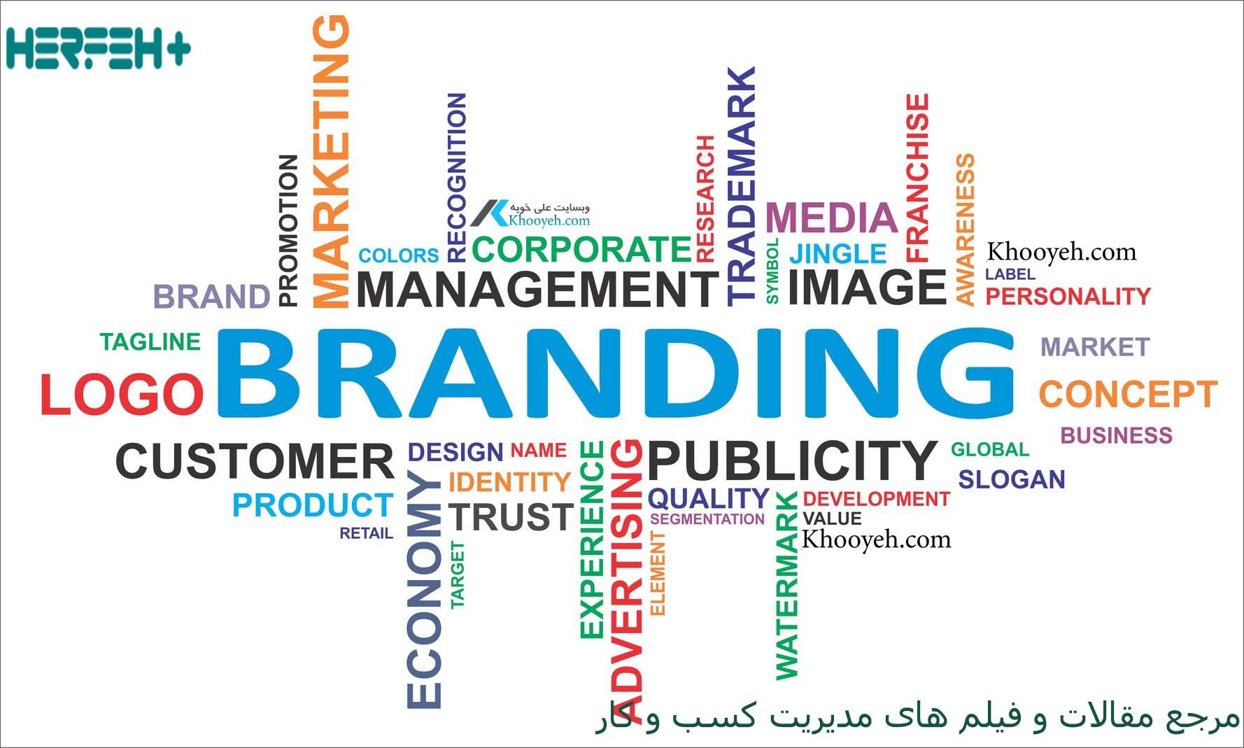 موضوع خاستگاه Global Marketing