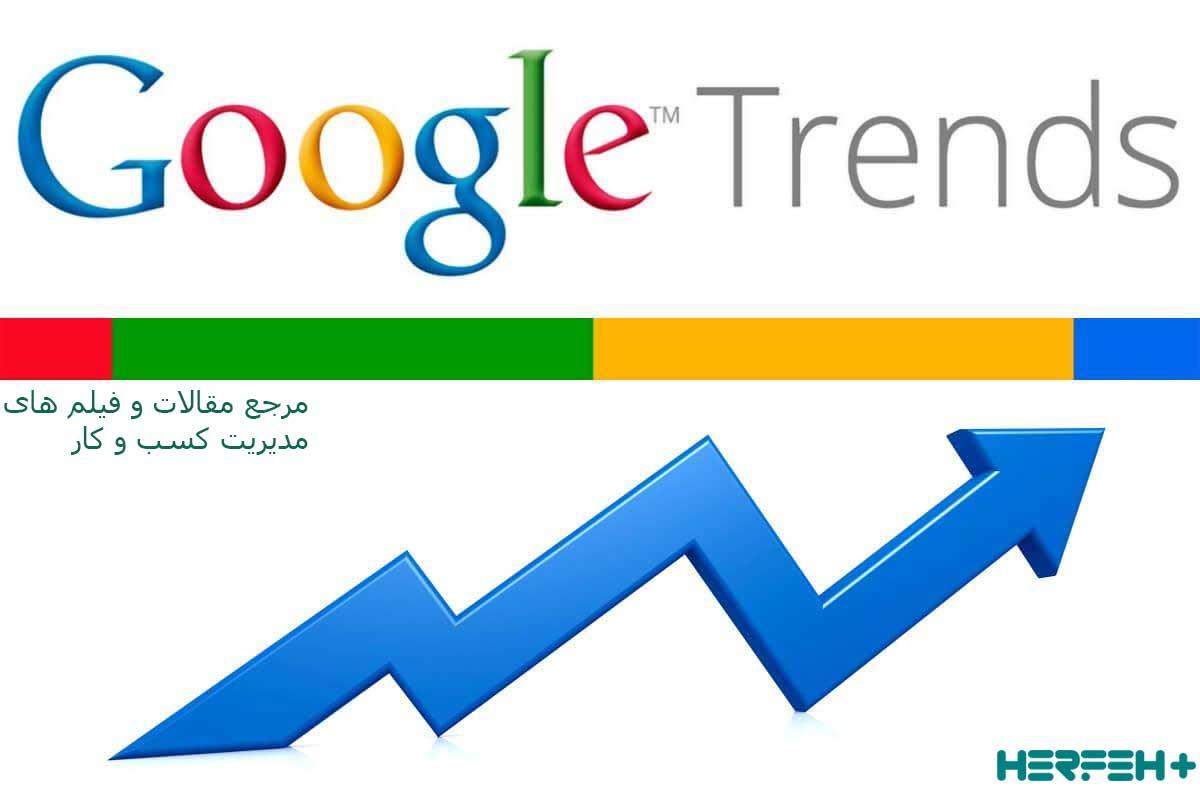 موضوع مراحل تجزیه و تحلیل رقبا در جست و جوگرها و دیجیتال مارکتینگ