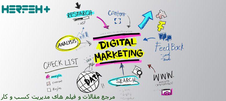 موضوع درست آشنایی با دیجیتال مارکتینگ و نقش آن در هویت برند صحیح