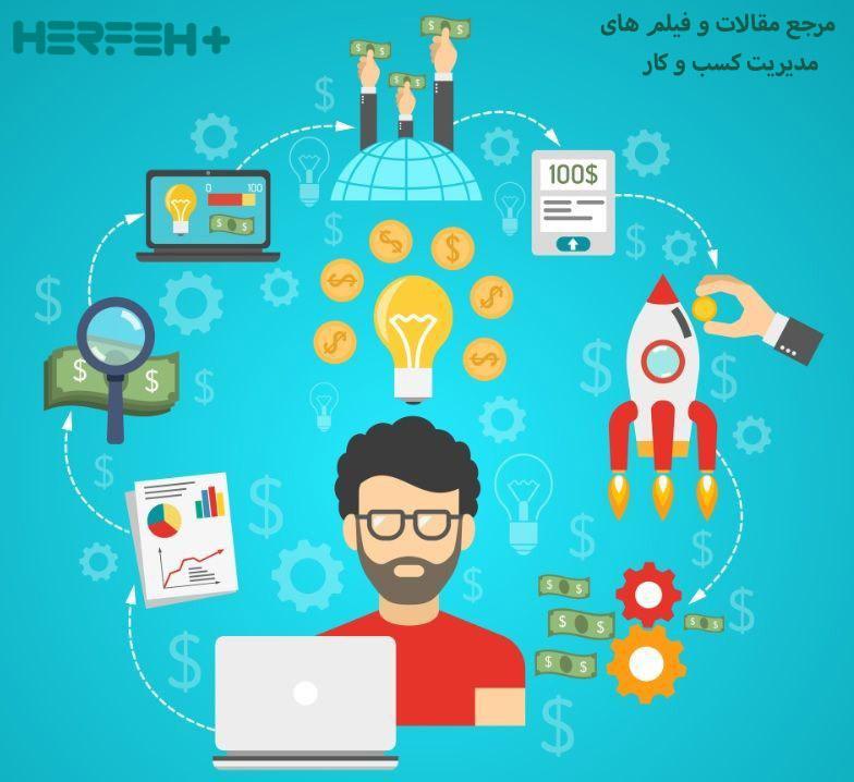 موضوع آینده استارتاپ های ایرانی به کدام سمت و سو می رود؟