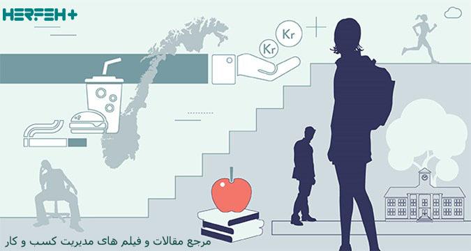 چرایی آموزش های سازمانی با رویکرد رهبری و یادگیری درست