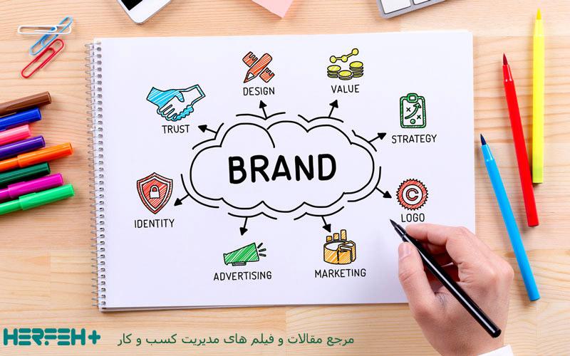 کمپین های دیجیتال مارکتینگ در ایران صحیح