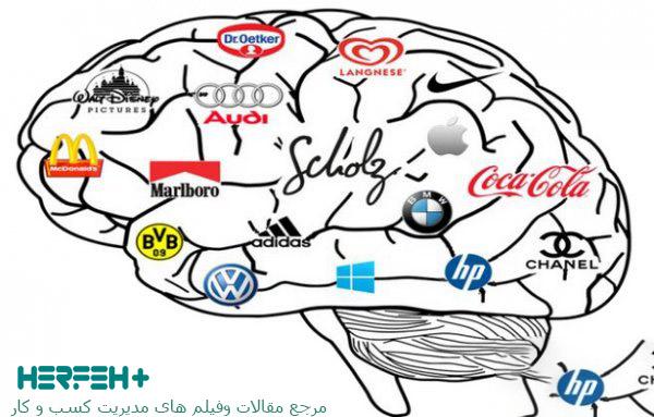 بازاریابی عصبی درست