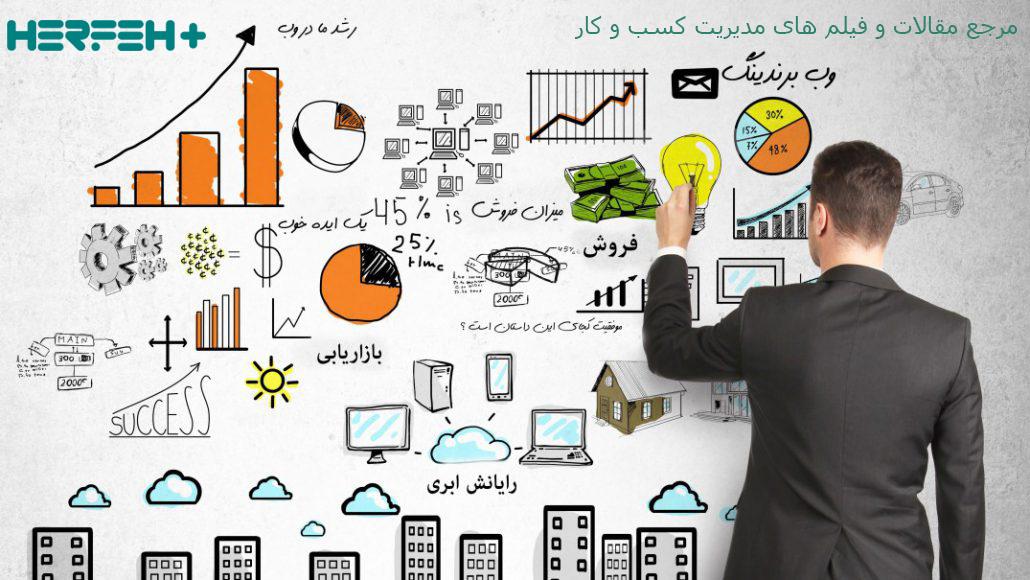 برنامه بازاریابی صحیح و درست