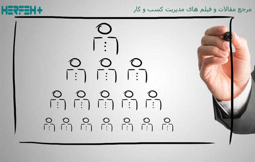 ساختار سازمانی در استارتاپ ها صحیح
