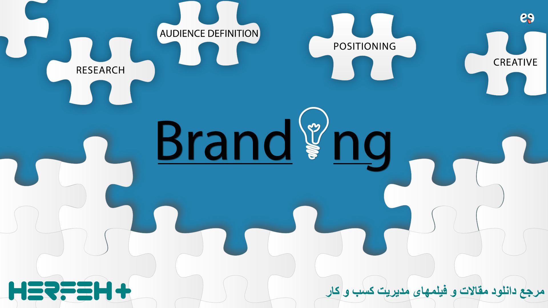 تصویر موضوع نقش کهن الگوها در تبلیغات برند