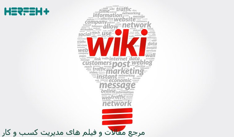 موضوع Wikibrands in Digital Marketing